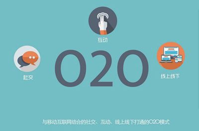 社交O2O
